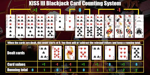 Is Blackjack Card Counting Illegal In Gambling Enterprises Vip